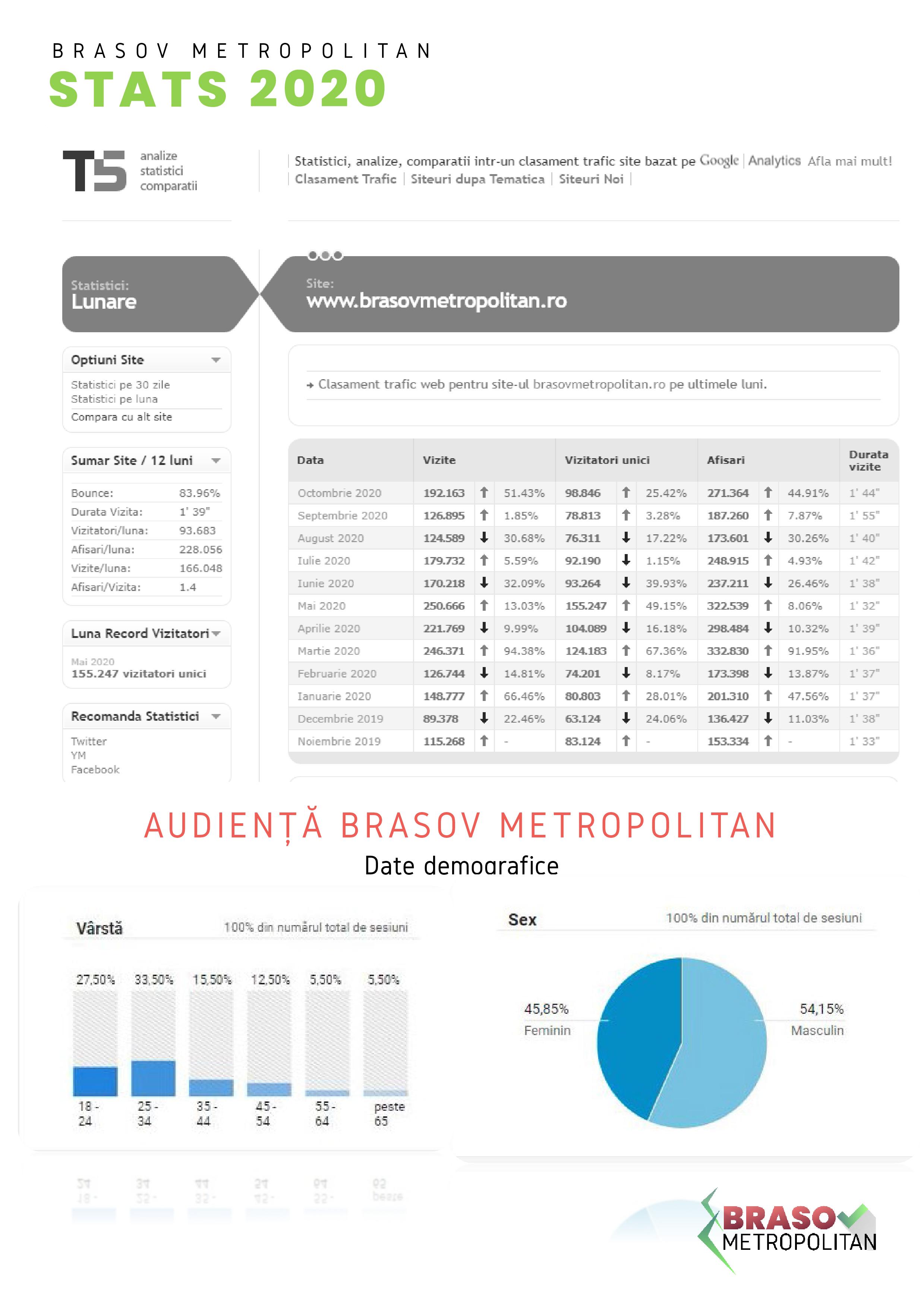 Brasov-metropolitane-RATE-MEDIA-Kit-orig-1-01