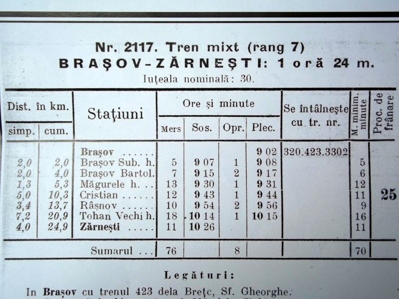 istorie transport feroviar (8)